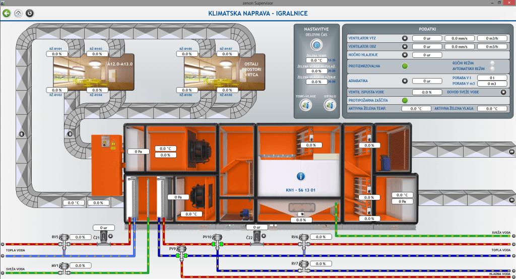 Avtomatizacija-zgradb-in-integratorske-storitve_Primer Projekta_1