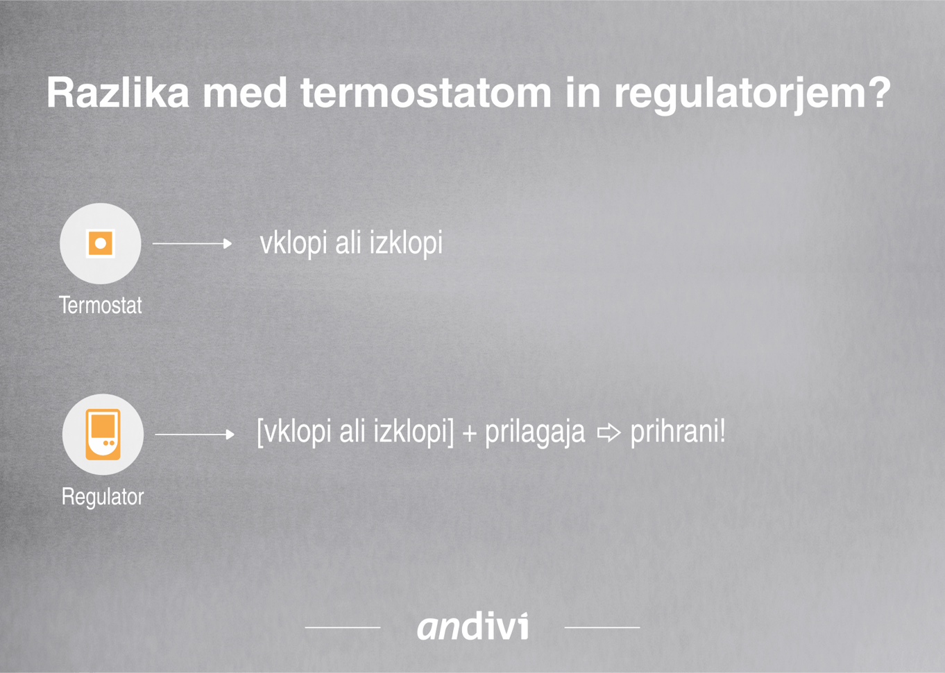 Sobni_Termostat_TRC_Poslovni_Model