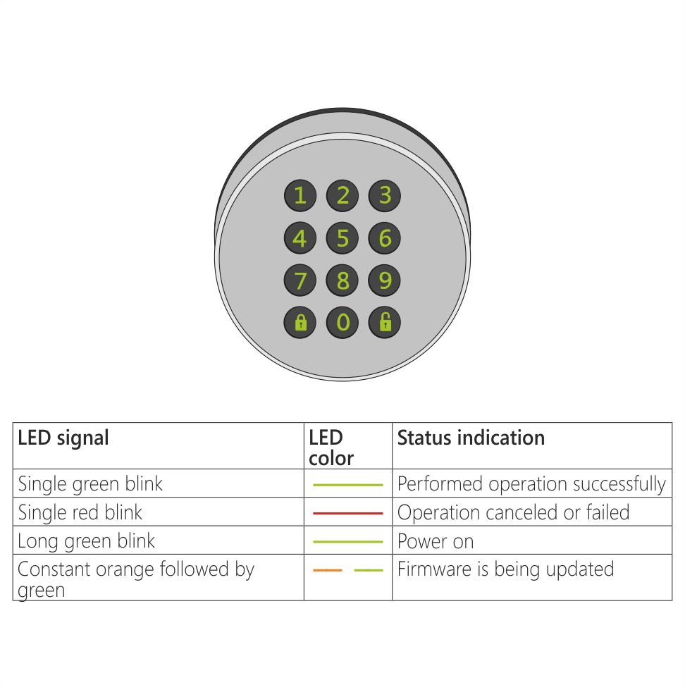 Danapad-PIN-tipkovnica-instalacija-namestitev-17