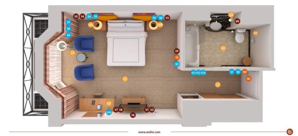 Pametna hotelska soba - Temperatura - Kvaliteta zraka - Detektor dima - Poplave