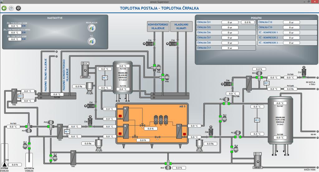 Avtomatizacija-zgradb-in-integratorske-storitve_Primer Projekta