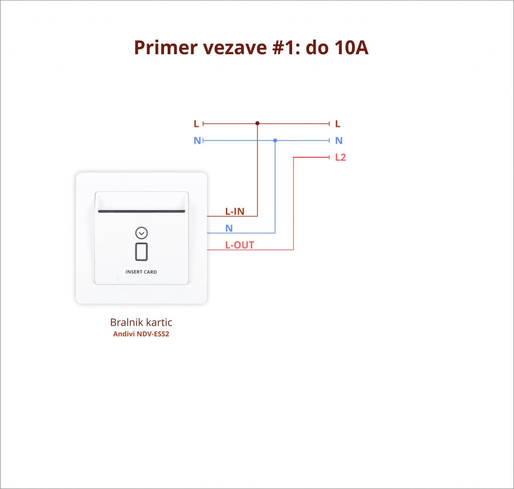 Odlozilnik kartic - primer vezave 1 - do 10A - Andivi