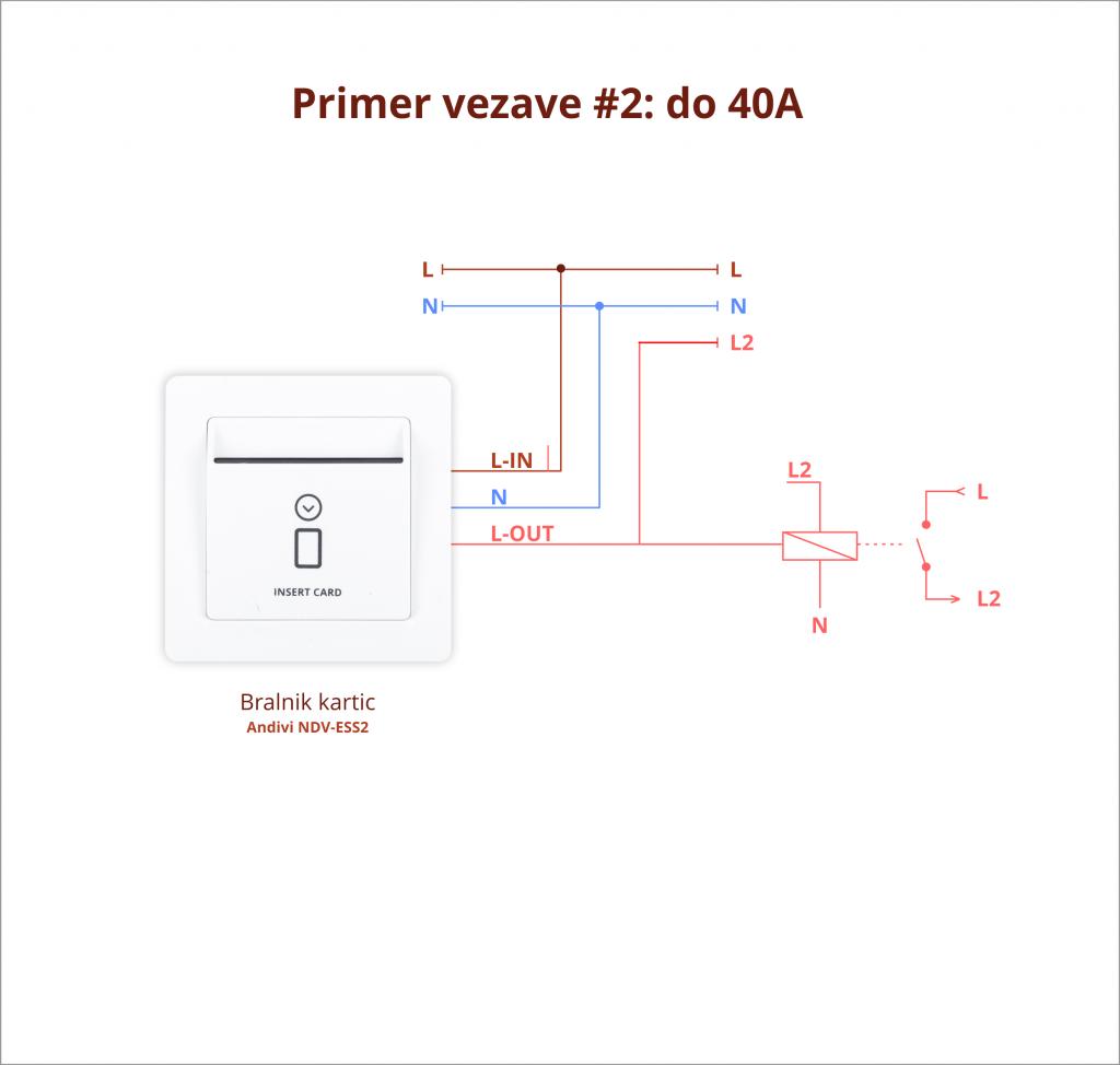 Odlozilnik kartic - primer vezave 2 - do 40A - Andivi
