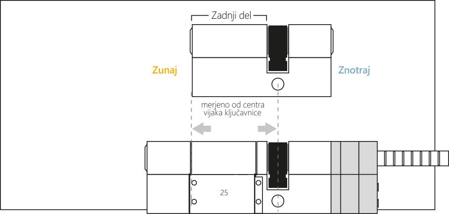 Danalock_navodila za montazo_si_2